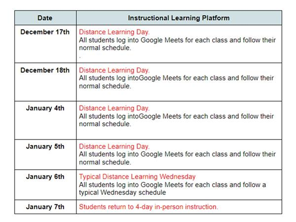 Jan. 4-5 Distant Learning Days