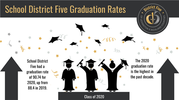 School District Five graduation rate one of the highest in the state