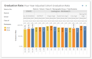 Graduation Rate Thumbnail