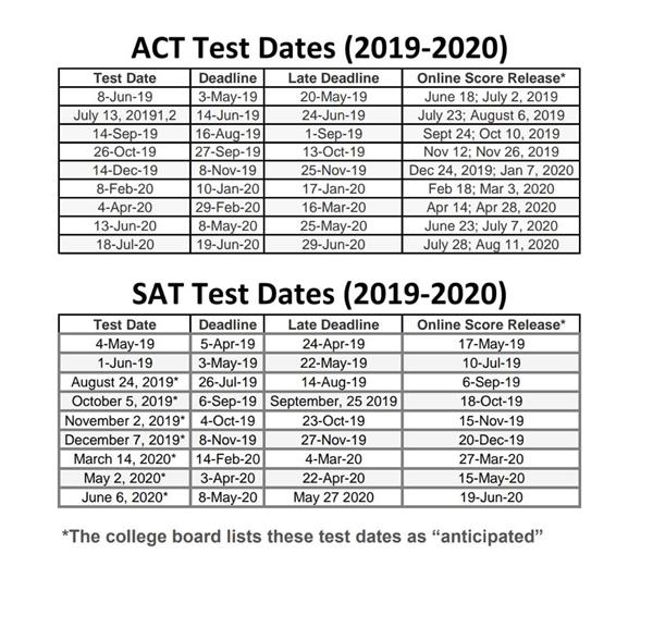 School Counseling / All 2019-2020 SAT / ACT Test Dates