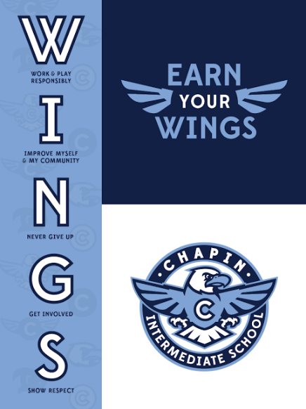 WINGS Acronym