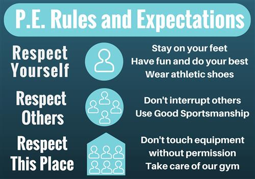 PE rules and expectations